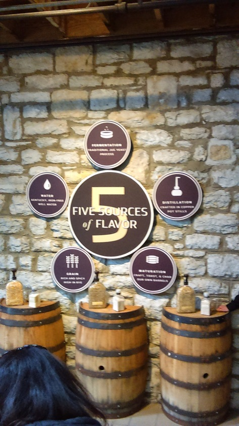 The five essential elements of Woodford Reserve bourbon.